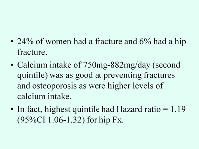 Slide 27. 24% of women had a fracture and 6% had a hip fracture