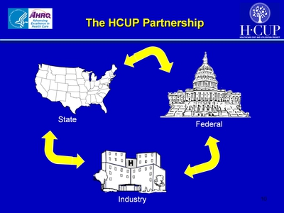 The HCUP Partnership