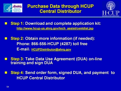 Purchase Data through HCUP Central Distributor