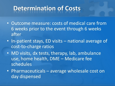 Determination of Costs