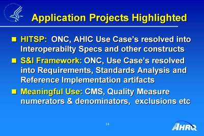 Application Projects Highlighted