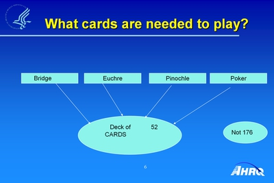 What Cards Are Needed to Play?