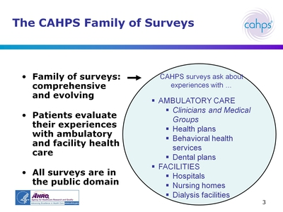 The CAHPS Family of Surveys