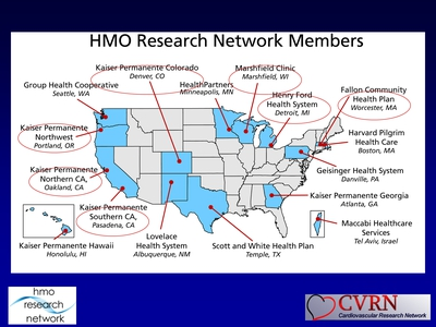 HMO Research Network Members