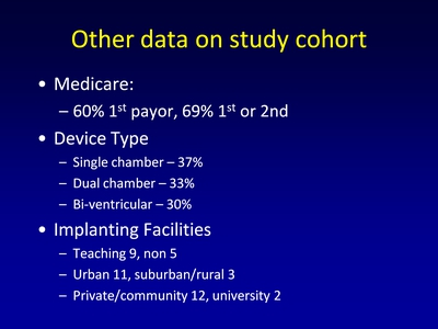 Other Data on Study Cohort