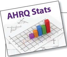 Image of AHRQ Stats graph.