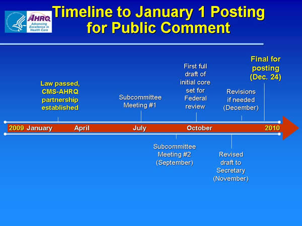Slide 10. Timeline to January 1 Posting for Public Comment