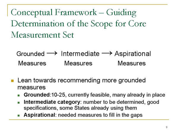 Slide 9. Conceptual Framework-Guiding Determination of the Scope for Core Measurement Set