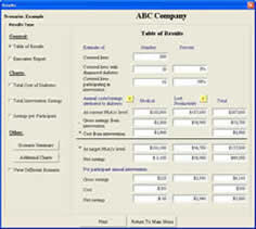 Screen shot of diabetes calculator with information about sample Company A.