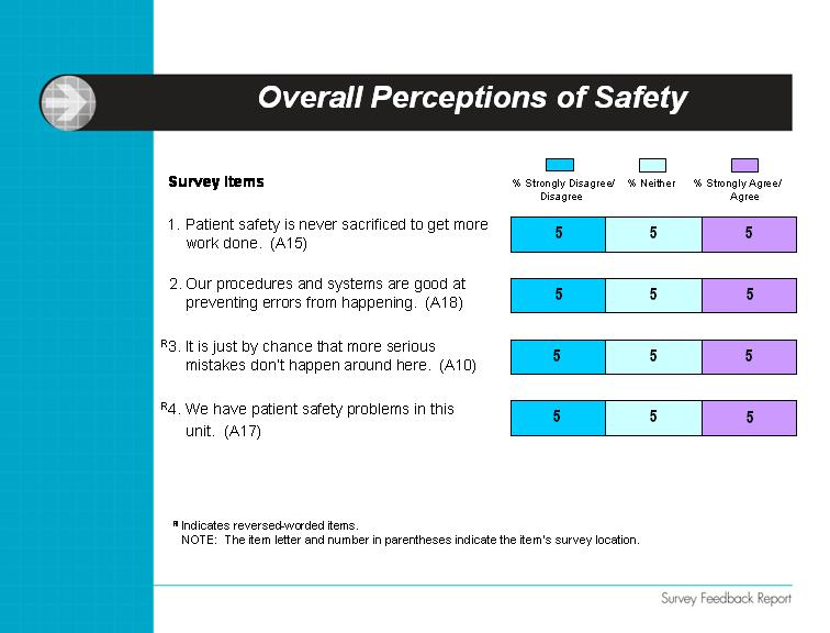 Sample Page From Survey Feedback Report  Ahrq Archive