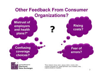Slide 3: Other Feedback From Consumer Organizations?
