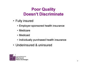 Slide 9: Poor Quality Doesn't Discriminate