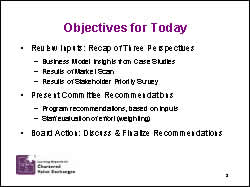 Slide 2: Objectives for Today