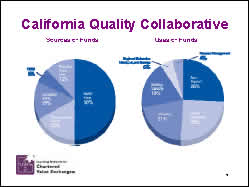 Slide 7: California Quality Collaborative