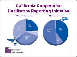 Slide 8: California Cooperative Healthcare Reporting Initiative