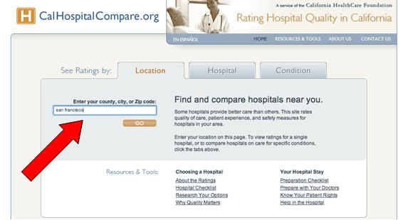 Screenshot of CalHospitalCompare.org Rating Hospital Quality in California Web page. User can select ratings by location, hospital, or condition. This page shows selection by location, with an arrow pointing to the text box where user enters county, city, or ZIP Code.