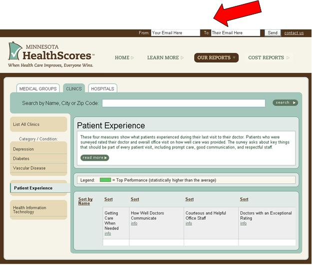 Screenshot of Minnesota HealthScores Web page. Search page is shown for patient experience at clinics. User can enter facility name, city, or ZIP code. Other options are medical groups and hospitals. At the top of the page are boxes to enter user's E-mail and recipient's E-mail. A Send button is provided so that user can E-mail the link to the form.