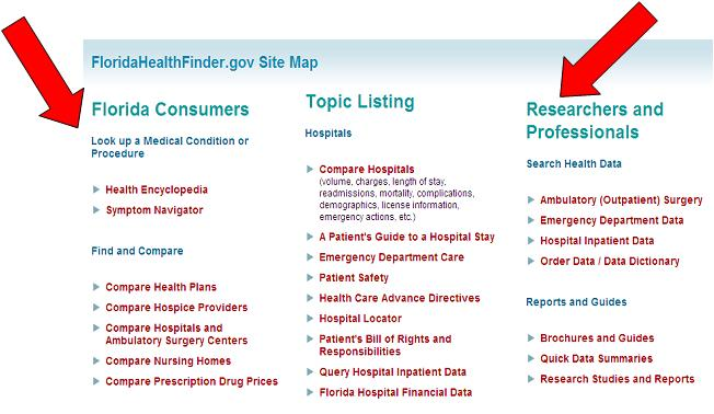 Screenshot of Hospital Guide Web page. Arrows point to tabs for patient guide and practitioner guide. Additional links include health topics such as heart conditions and maternity care, as well as a link to a hospital leaders guide.