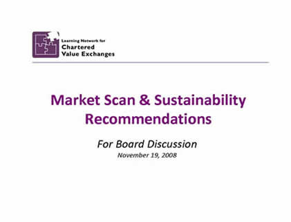 Slide 1: Market Scan and Sustainability Recommendations