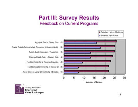 Slide 18: Part III: Survey Results