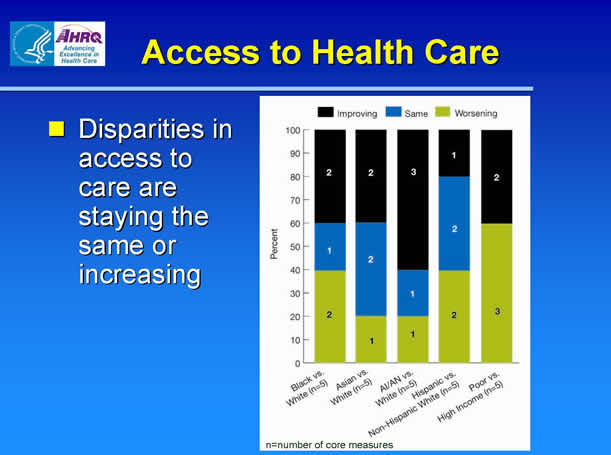 disparities in health care Read about the ama's goal to ensure that all americans in all communities receive equal access to quality health care.