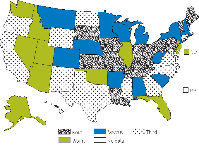 Figure 5.7.  State variation: Children with special health care needs who received coordinated care, 2005-2006; map of United States. Best:  South Dakota, Kansas, Iowa, Missouri, Louisiana, Indiana, Kentucky, Tennessee, Ohio, Pennsylvania, Maine, Vermont, Rhode Island. Second:  Montana, Colorado, Nebraska, Minnesota, Arkansas, Wisconsin, Michigan, Alabama, New Hampshire, Massachusetts, New York, West Virginia, South Carolina. Third:  Hawaii, Oregon, California, Wyoming, North Dakota, New Mexico, Texas, Miss